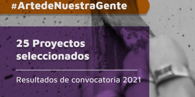 """Convocatoria """"Arte De Nuestra Gente 2021"""": Se Dieron A Conocer Los 25 Proyectos Elegidos Para Murales"""